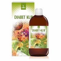 DIABET-KUR Lusodiete - Diabetes